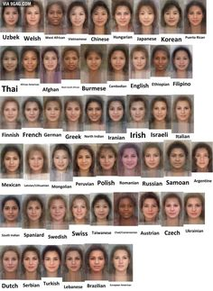 Average faces of women around the world - Beauty Women Face Reference, Anatomy Reference, Skull Reference, Drawing Reference, Average Face, Foto Art, People Of The World, Art Tips, Woman Face