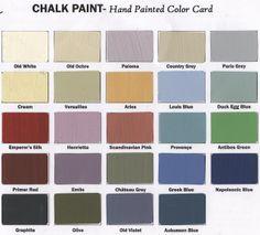 21 Rosemary Lane: The Skinny on Homemade Chalk Paint for furniture