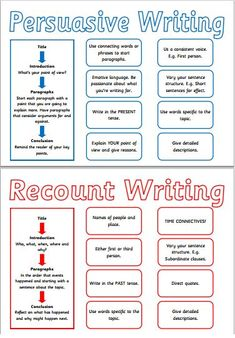 Non-fiction posters: Clear and concise posters for quick revision on Non-Fiction genres. Also included are some basic information on writing introductions and conclusions.
