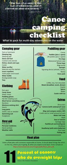 A canoe camping checklist for every paddler - EverybodyAdventures Rv Camping Checklist, Camping Packing, Kayak Camping, Packing List For Travel, Vacation Checklist, Diy Camping, Camping Survival, Backpacking, Must Have Camping Gear