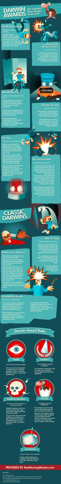 Darwin Awards: The Stupidest Ways People Have Died - Infographic