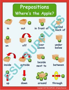 Have fun teaching place prepositions with little green apples. Learning English For Kids, Teaching English Grammar, English Worksheets For Kids, English Lessons For Kids, English Fun, English Language Learners, Learn English Words, Esl Worksheets For Beginners, Grammar Posters