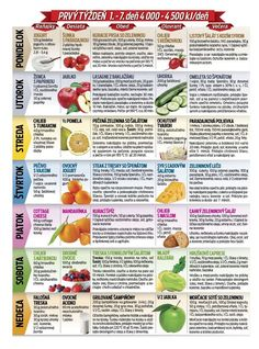 Low Carb Diet Plan, Ketogenic Diet Plan, Weight Loss Diet Plan, Keto Diet For Beginners, Healthy Tips, Healthy Food, Detox, Healthy Lifestyle, Health Fitness