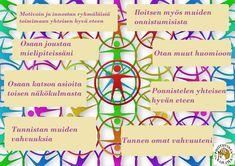 ryhmatyotaidot-sisalto Team Building, Back To School, Kindergarten, Positivity, Peace, Teaching, Map, Anna, Drama