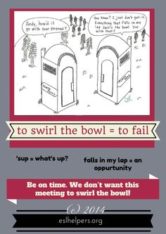 """to swirl the bowl"" explained"