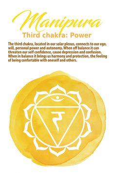 Manipura Chakra symbol on a yellow watercolor dot, vector illustration. The Solar Plexus Chakra Anahata Chakra, Sacral Chakra, Chakra Meditation, Mindfulness Meditation, Meditation Music, Chakra Symbole, Solar Plexus Chakra Healing, Plexus Solaire, Chakra Tattoo