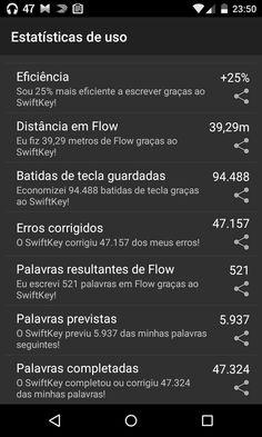 Quando seu #app de #teclado é extremamente #funcional, você vê as estatísticas +ou- assim! ;) #SwiftKey