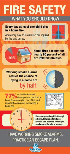 Home fires can start and spread quickly, which is why we all need to be careful and educated when it comes to fire safety. @Safe Kids Worldwide made this #infographic on #fire #safety.