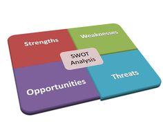 Estratégias Políticas e Comunicação para Redes Sociais: Planilhar o ambiente…