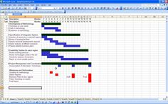 A very useful tool of project management. Gantt charts are also used for scheduling of a project.