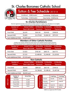 St. Charles Borremeo Catholic School Tuition and Fees. Orlando, FL.