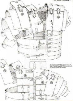 Equipo del Legionario Romano: Protecciones corporales o 'Lorica' #Historia