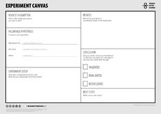 The experiment canvas, created by Ash Maurya, provides a straightforward way to break down your assumptions into measurable, observable, experiments. Business Management, Business Planning, Brand Management, Design Thinking, Business Model Canvas, Innovation Strategy, Reputation Management, Problem And Solution, Business Marketing