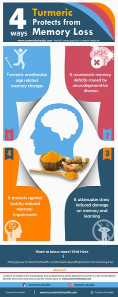 A number of studies demonstrate that turmeric restores memory, alleviates depression and anxiety as well as protects the brain health.Interestingly turmeric can also slow down age related decline in cognitive activity. So that's another reason why turmeric should not be taken as a medicine but should be made a part of your health regime. #turmeric #brain #memory #curcumin