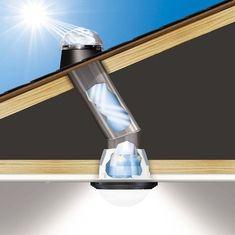 Tubular Daylighting Solar Window Light Uses Zero Electricity Luz Natural, Natural Light, Solar Tube Lighting, Solar Lights, Energy Saving Tips, Save Energy, Earthship, Next At Home, Solar Panels