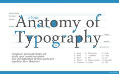 typography design definitions - Google Search