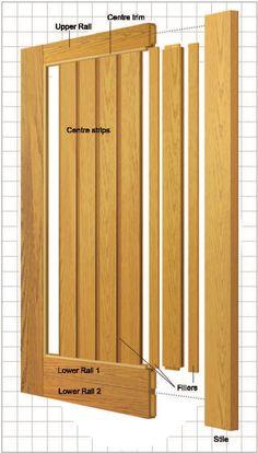 Como hacer puerta de madera hazlo tu mismo diy for Fabricar puerta corredera
