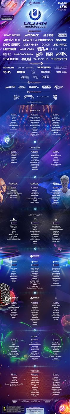 Ultra Music Festival 2015 Lineup Phase 3 | Announced 3/11