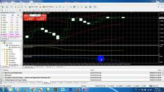 What Is The Best Free Trading Indicator For Mt4 Platform Multi