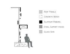 Hunt Parasite Wall Section Draft  #brandondarreff #48105-S15