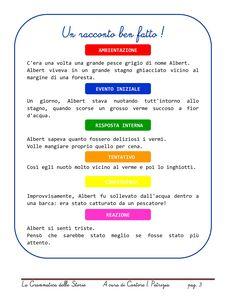 La Grammatica delle storie | PDF to Flipbook Learning Stories, Italian Language, Learning Italian, Primary School, Beautiful Words, Montessori, Homeschool, Study, Teaching