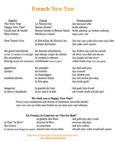 "Frenchify your New Year | How to say ""Happy New Year"" in French.  And ""good resolutions""."