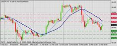 Forex Technical & Market Analysis FXCC Feb 13 2013 - Expert Trading Community - Traddr™