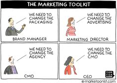 """Andrew Maslow said in """"I suppose it is tempting, if the only tool you have is a hammer, to treat everything as if it were a nail."""" This concept of """"Maslow's hammer"""" means to overl… P's Of Marketing, Inbound Marketing, Content Marketing, Internet Marketing, Online Marketing, Digital Marketing, Business Cartoons, Brand Management, Business Entrepreneur"""