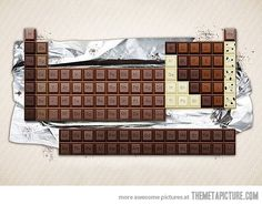 Chocolate periodic table! Hope a sample of each element is not found in each square!