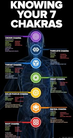 The Psychology of Chakras and their Role in Wellness