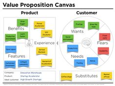 The Innovation Warehouse value proposition was adjusted to highlight productivity.
