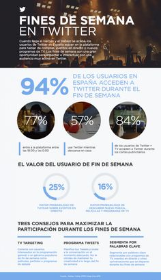 Cómo aprovechar los fines de semana en Twitter #infografia