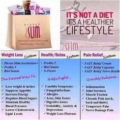 Whether your wanting to get healthy or lose weight or just help with the pain. Plexus can help you! What are you waiting for?