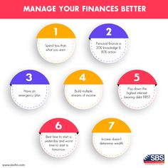 Personal Financial Planner, Financial Planning, Personal Finance, Income Streams, Managing Your Money, Delhi Ncr, Investing, How To Plan, Simple