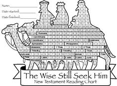 New Testament Reading Chart