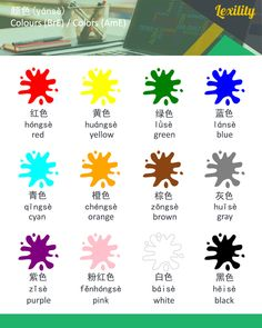 Learn Chinese, English, Russian & German vocabulary fast in a fun, easy, efficient and entertaining way. Mandarin Lessons, Learn Mandarin, Mandarin Alphabet, Chinese Flashcards, Chinese Alphabet, Spanish Alphabet, Chinese Lessons, French Lessons, Spanish Lessons