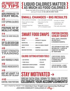 The 90/10 #Weight-Loss Plan: A Scientifically Designed Balance of ...