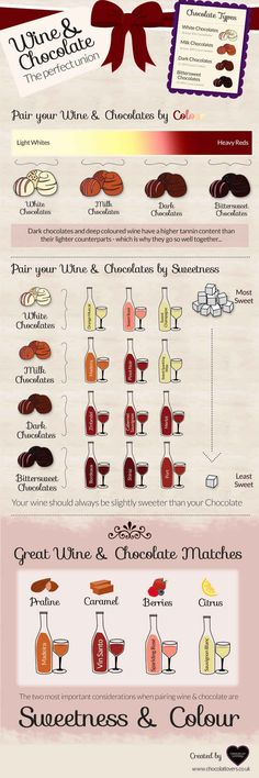 Here Are 22 Diagrams For Anyone Who\'s Obsessed With Dessert