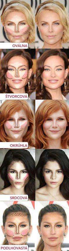Akadémia krásy - líčenie a kontúrovanie podľa typu tváre
