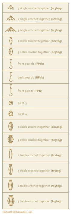 abbreviations for crochet ...shared by Vivikene                                                                                                                                                      More