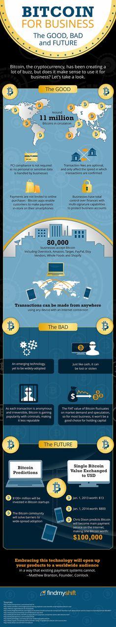 câștigați mult bitcoin și rapid