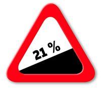 BTW verhoging naar 21 procent About Me Blog, Logos, Blogging, Logo, Legos
