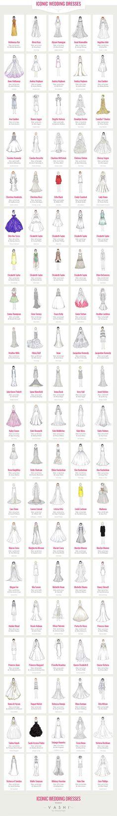 He aquí la fabulosa versión del gráfico con los 100 vestidos, desde la actriz india Aishawarya Rai hasta la real Zara Phillips. Es difícil escoger solo UNO: