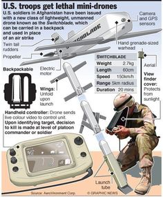 Us Military Mini Drones ... These drones that follow you are awesome, check them out in our site #droneprojects