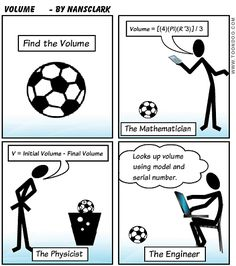 I made this cartoon based on the old joke about the mathematician, the physicist and the engineer determining the volume of a soccer ball.