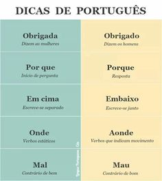If you are planning to work in Portugal or any of the other countries where Portuguese is spoken then it can only be to your advantage to learn as much of the language as possible. Portuguese Grammar, Portuguese Lessons, Portuguese Language, Learn Brazilian Portuguese, Learn A New Language, Study Tips, Good Books, Portugal, Knowledge