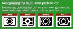 Multi-zone modèle icône