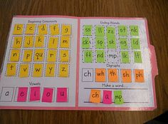 Word Work, etc.: Such a great idea so I don't have to have enough letter tiles for everyone!!!