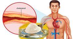 Najlepší liek proti cholesterolu a vysokému krvnému tlaku | Domáca Medicína
