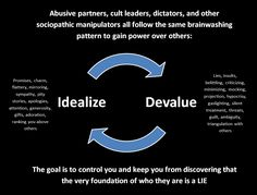 In order to understand the idealization, devalue, and discard phase of the relationship one must understand how narcissist energy is acquired and maintained throughout a relationship. When one ente...